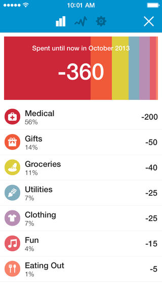 best personal finance apps of 2014