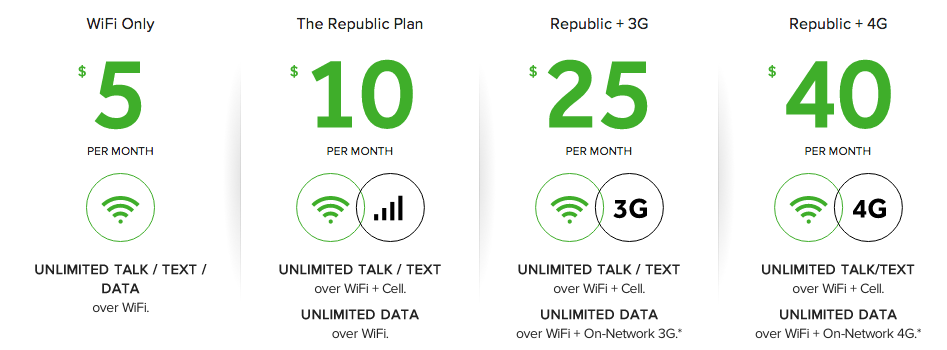 Republic Wireless Plans